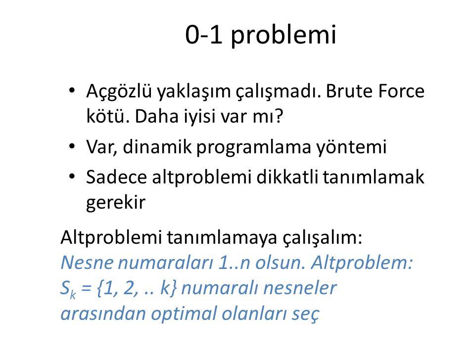 0-1 problemi Açgözlü yaklaşım çalışmadı. Brute Force kötü. Daha iyisi var mı? Var, dinamik programlama yöntemi Sadece altproblemi dikkatli tanımlamak