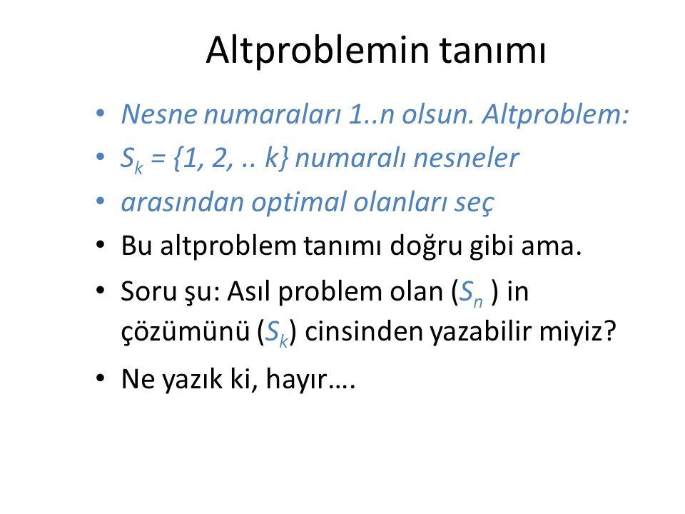 Altproblemin tanımı Nesne numaraları 1..n olsun. Altproblem: S k = {1, 2,.. k} numaralı nesneler arasından optimal olanları seç Bu altproblem tanımı d