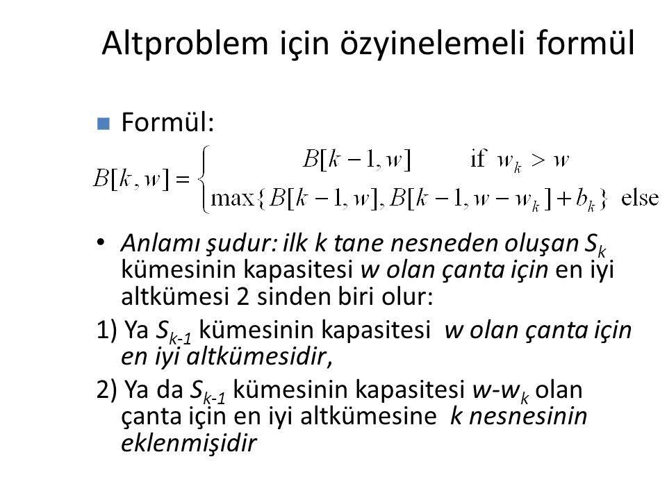 Altproblem için özyinelemeli formül Anlamı şudur: ilk k tane nesneden oluşan S k kümesinin kapasitesi w olan çanta için en iyi altkümesi 2 sinden biri olur: 1) Ya S k-1 kümesinin kapasitesi w olan çanta için en iyi altkümesidir, 2) Ya da S k-1 kümesinin kapasitesi w-w k olan çanta için en iyi altkümesine k nesnesinin eklenmişidir n Formül: