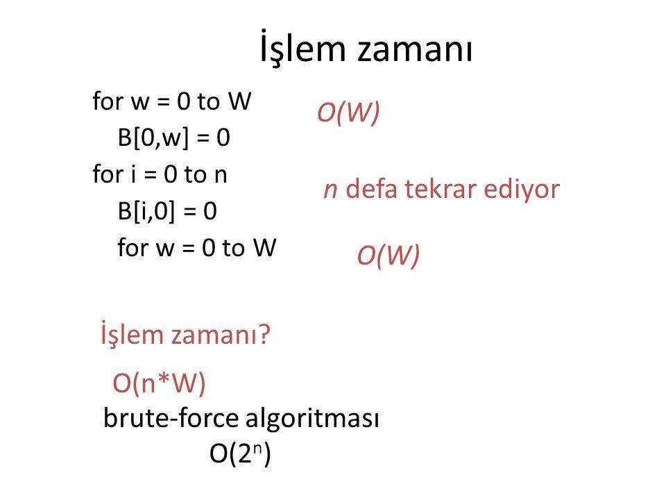 İşlem zamanı for w = 0 to W B[0,w] = 0 for i = 0 to n B[i,0] = 0 for w = 0 to W İşlem zamanı? O(W) n defa tekrar ediyor O(n*W) brute-force algoritması