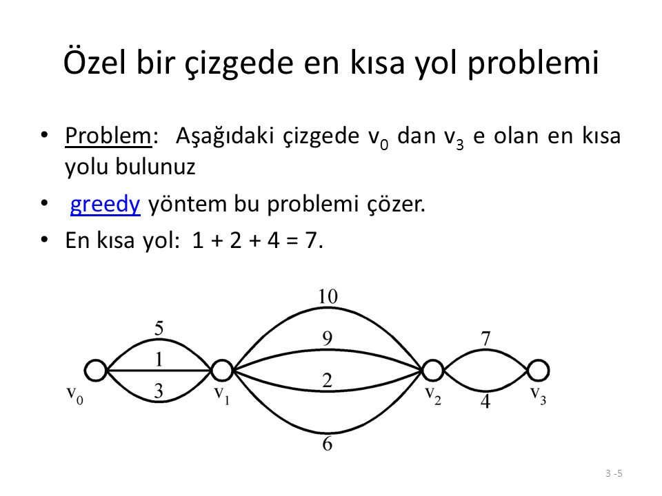 3 -5 Özel bir çizgede en kısa yol problemi Problem: Aşağıdaki çizgede v 0 dan v 3 e olan en kısa yolu bulunuz greedy yöntem bu problemi çözer. En kısa