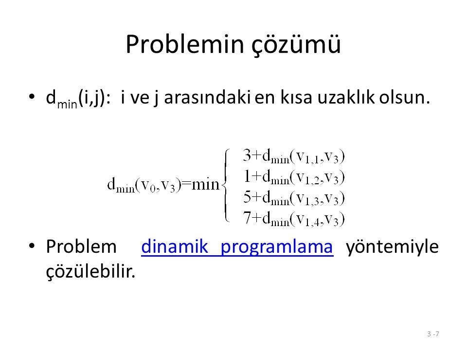 3 -7 Problemin çözümü d min (i,j): i ve j arasındaki en kısa uzaklık olsun. Problem dinamik programlama yöntemiyle çözülebilir.