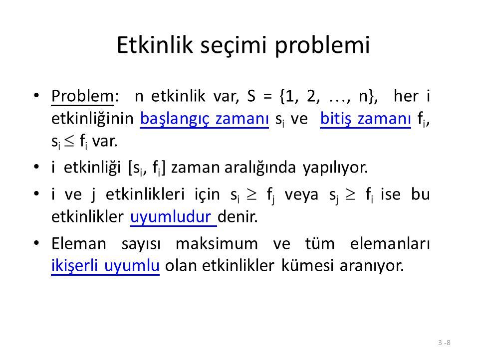3 -8 Etkinlik seçimi problemi Problem: n etkinlik var, S = {1, 2, …, n}, her i etkinliğinin başlangıç zamanı s i ve bitiş zamanı f i, s i  f i var. i