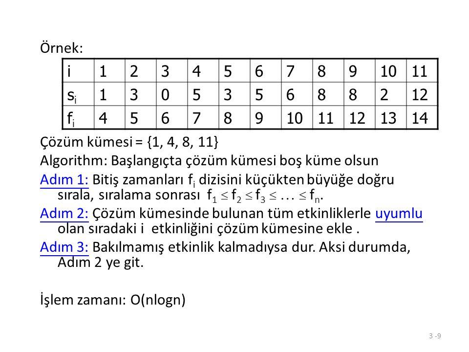 3 -9 Örnek: Çözüm kümesi = {1, 4, 8, 11} Algorithm: Başlangıçta çözüm kümesi boş küme olsun Adım 1: Bitiş zamanları f i dizisini küçükten büyüğe doğru