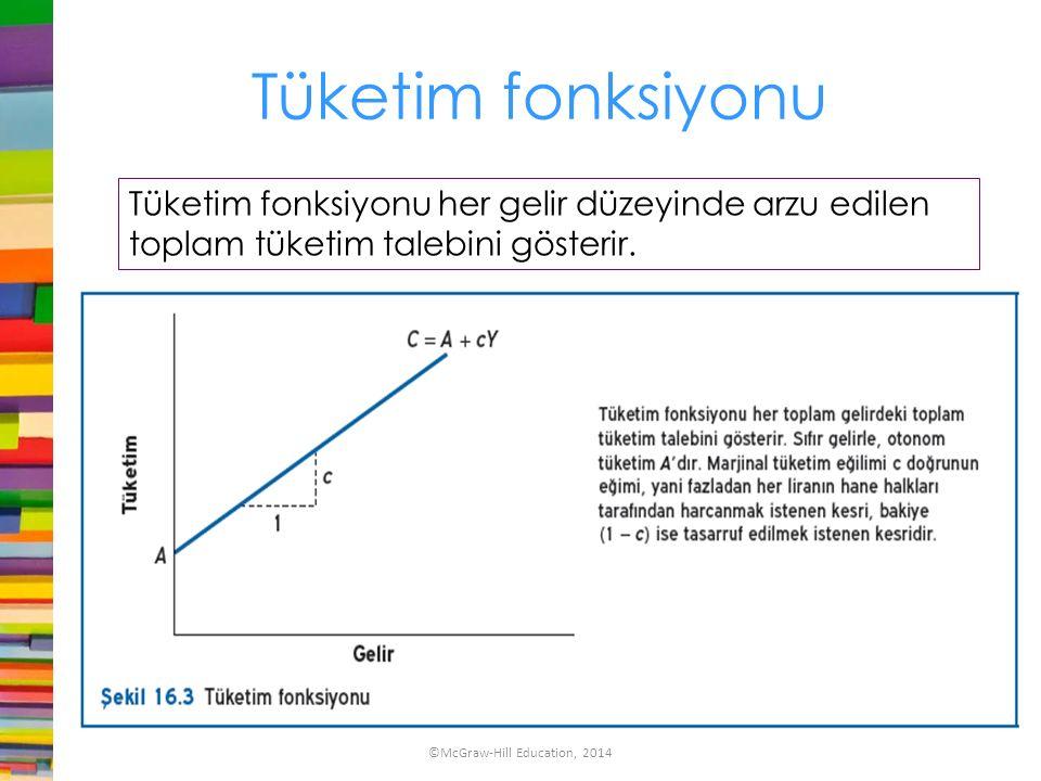 Tüketim fonksiyonu Tüketim fonksiyonu her gelir düzeyinde arzu edilen toplam tüketim talebini gösterir. ©McGraw-Hill Education, 2014