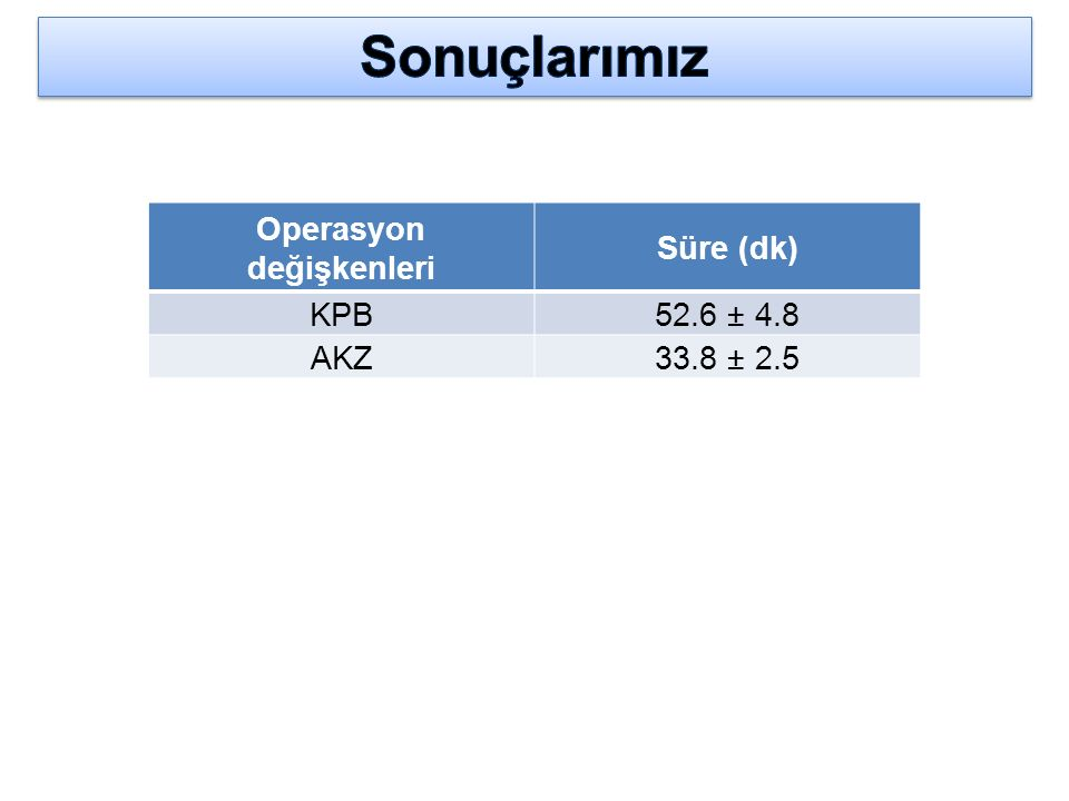 Operasyon değişkenleri Süre (dk) KPB52.6 ± 4.8 AKZ33.8 ± 2.5