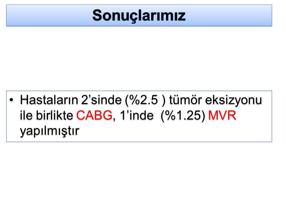 Hastaların 2'sinde (%2.5 ) tümör eksizyonu ile birlikte CABG, 1'inde (%1.25) MVR yapılmıştır