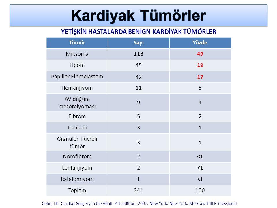 Kardiyak tm patolojisi Hasta sayıları (n) Ortalama yaş (yıl) Erkek/Kadın oranı Malign 75 ± 1.66/1 Benign 6837 ± 2.937/31 Miksoma 6041.5 ± 3.632/28 Non-miksoma 813.6 ± 7.85/3