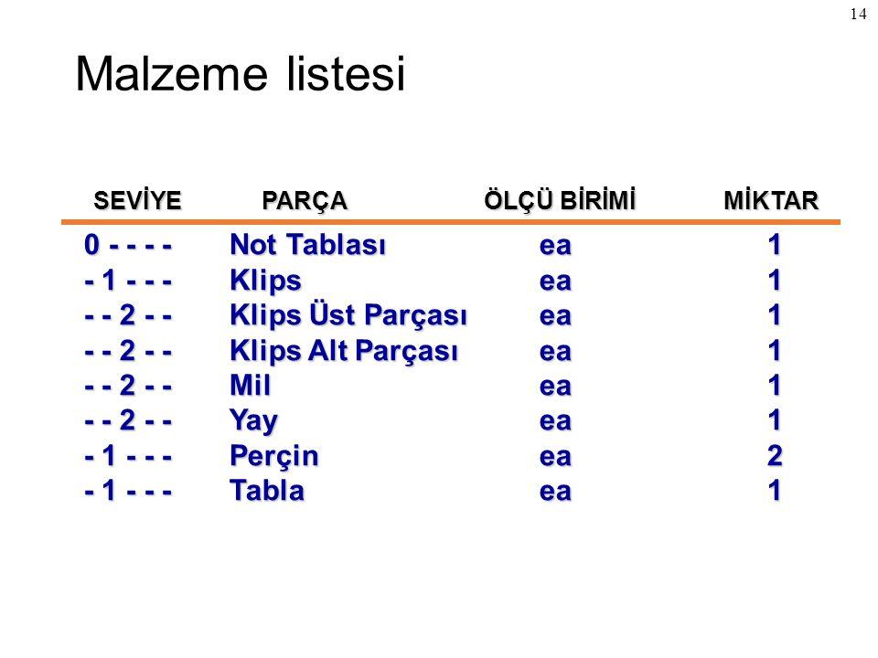 © The McGraw-Hill Companies, Inc., 2004 14 Malzeme listesi 0 - - - -Not Tablasıea1 - 1 - - -Klipsea1 - - 2 - -Klips Üst Parçasıea1 - - 2 - -Klips Alt