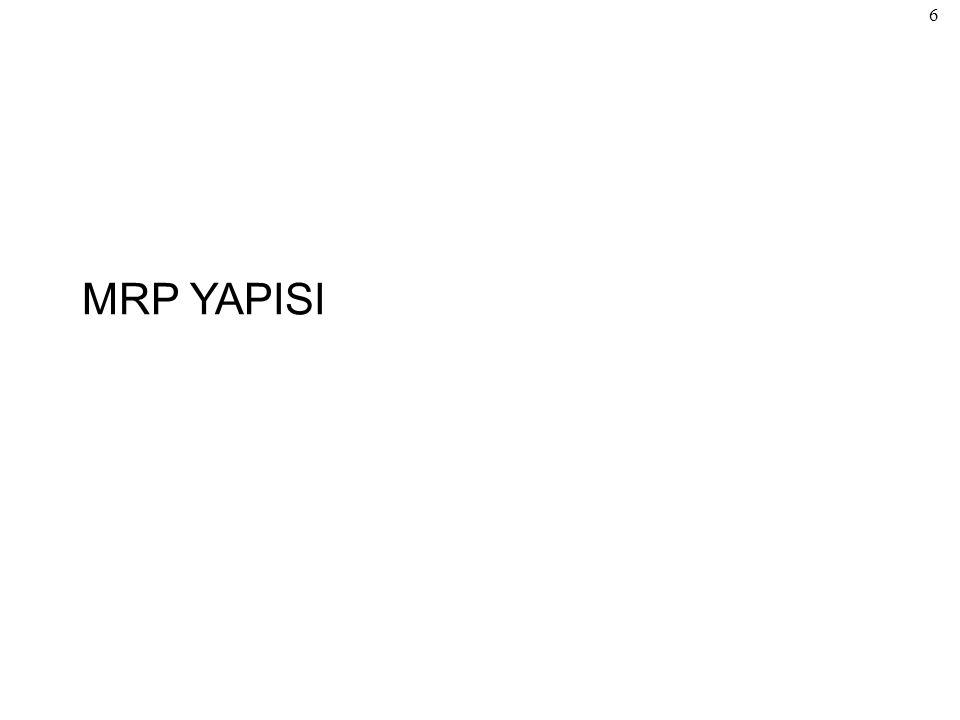 © The McGraw-Hill Companies, Inc., 2004 6 MRP YAPISI