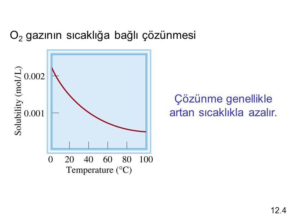 O 2 gazının sıcaklığa bağlı çözünmesi Çözünme genellikle artan sıcaklıkla azalır. 12.4