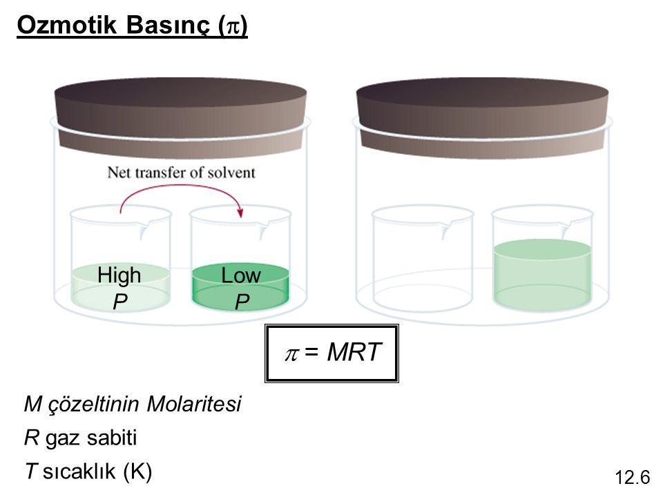 High P Low P Ozmotik Basınç (  )  = MRT M çözeltinin Molaritesi R gaz sabiti T sıcaklık (K) 12.6