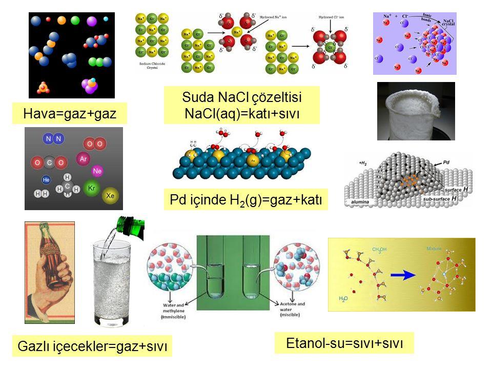 Hava=gaz+gaz Suda NaCl çözeltisi NaCl(aq)=katı+sıvı Pd içinde H 2 (g)=gaz+katı Gazlı içecekler=gaz+sıvı Etanol-su=sıvı+sıvı
