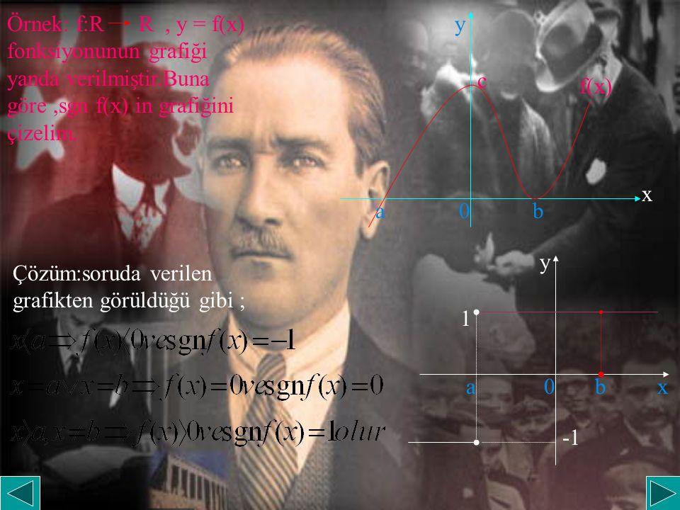 Örnek: f:R R, y = f(x) fonksiyonunun grafiği yanda verilmiştir.Buna göre,sgn f(x) in grafiğini çizelim. Çözüm:soruda verilen grafikten görüldüğü gibi