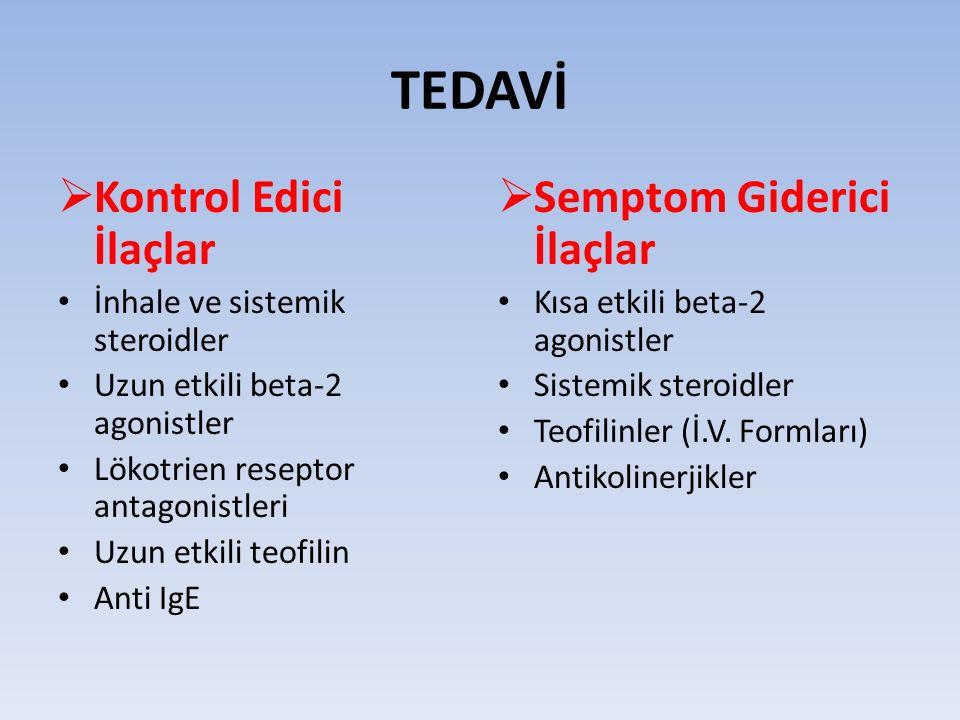 TEDAVİ  Kontrol Edici İlaçlar İnhale ve sistemik steroidler Uzun etkili beta-2 agonistler Lökotrien reseptor antagonistleri Uzun etkili teofilin Anti IgE  Semptom Giderici İlaçlar Kısa etkili beta-2 agonistler Sistemik steroidler Teofilinler (İ.V.