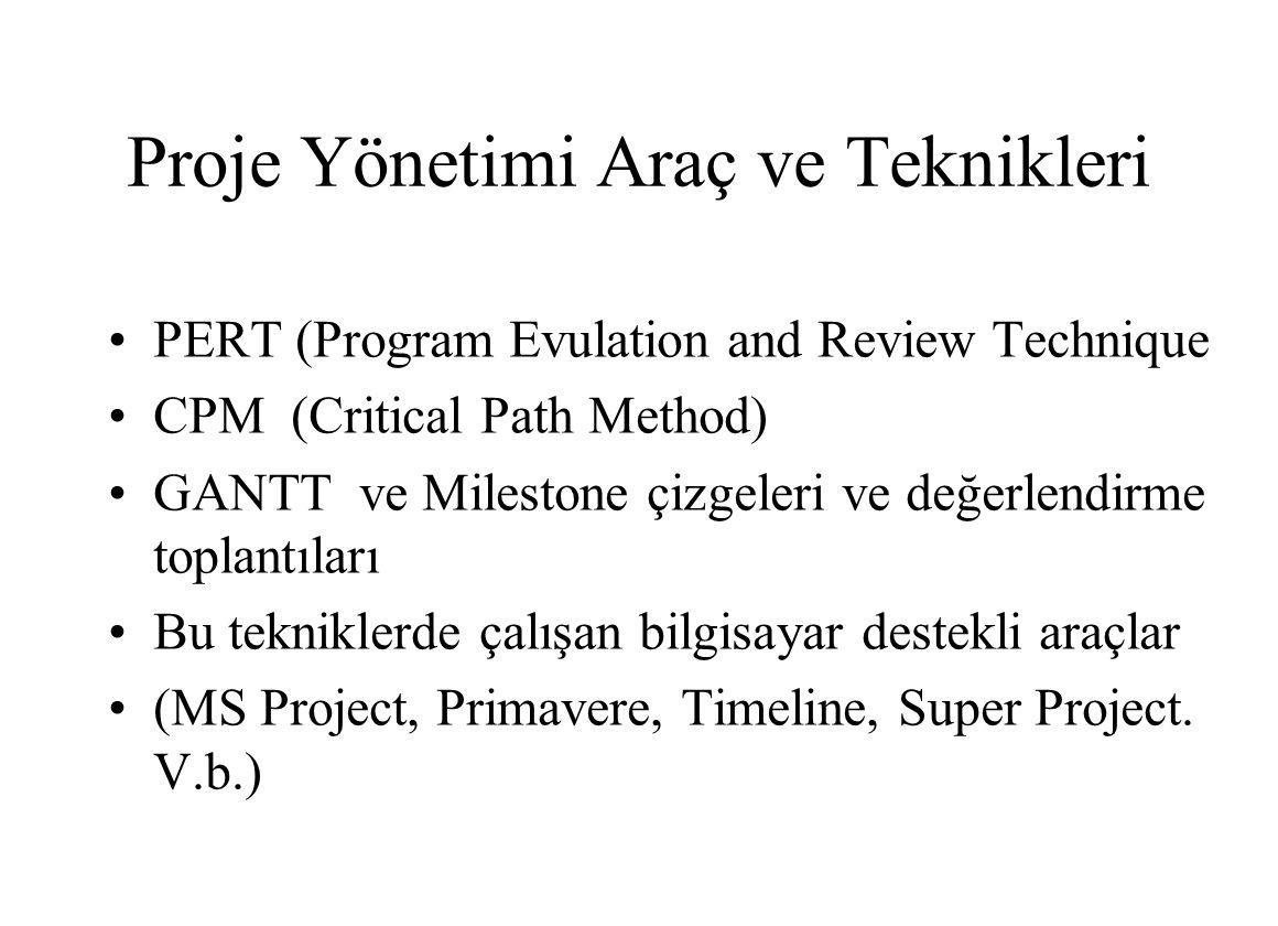 Proje Yönetimi Araç ve Teknikleri PERT (Program Evulation and Review Technique CPM (Critical Path Method) GANTT ve Milestone çizgeleri ve değerlendirme toplantıları Bu tekniklerde çalışan bilgisayar destekli araçlar (MS Project, Primavere, Timeline, Super Project.