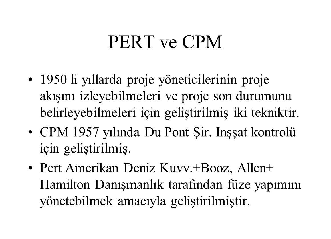PERT ve CPM 1950 li yıllarda proje yöneticilerinin proje akışını izleyebilmeleri ve proje son durumunu belirleyebilmeleri için geliştirilmiş iki tekni