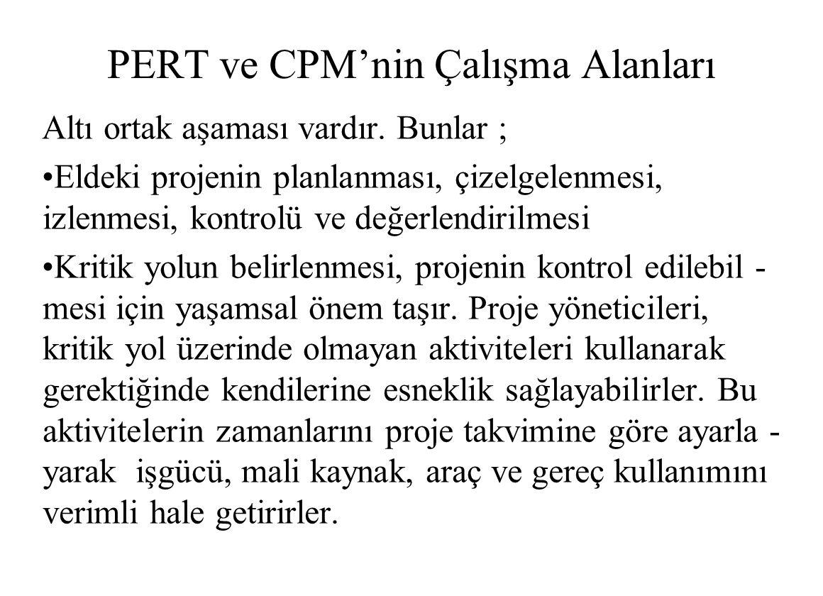 PERT ve CPM'nin Çalışma Alanları Altı ortak aşaması vardır. Bunlar ; Eldeki projenin planlanması, çizelgelenmesi, izlenmesi, kontrolü ve değerlendiril