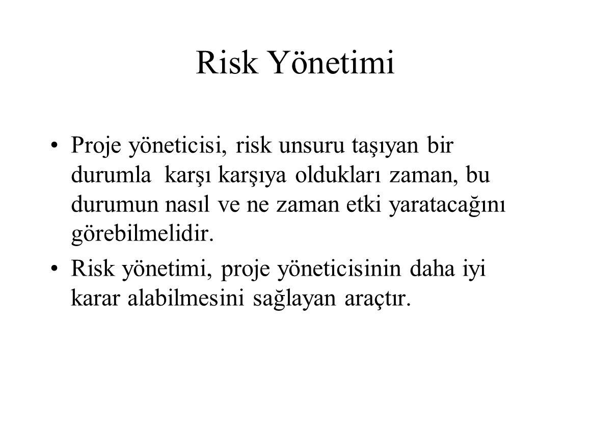 Risk Yönetimi Proje yöneticisi, risk unsuru taşıyan bir durumla karşı karşıya oldukları zaman, bu durumun nasıl ve ne zaman etki yaratacağını görebilmelidir.
