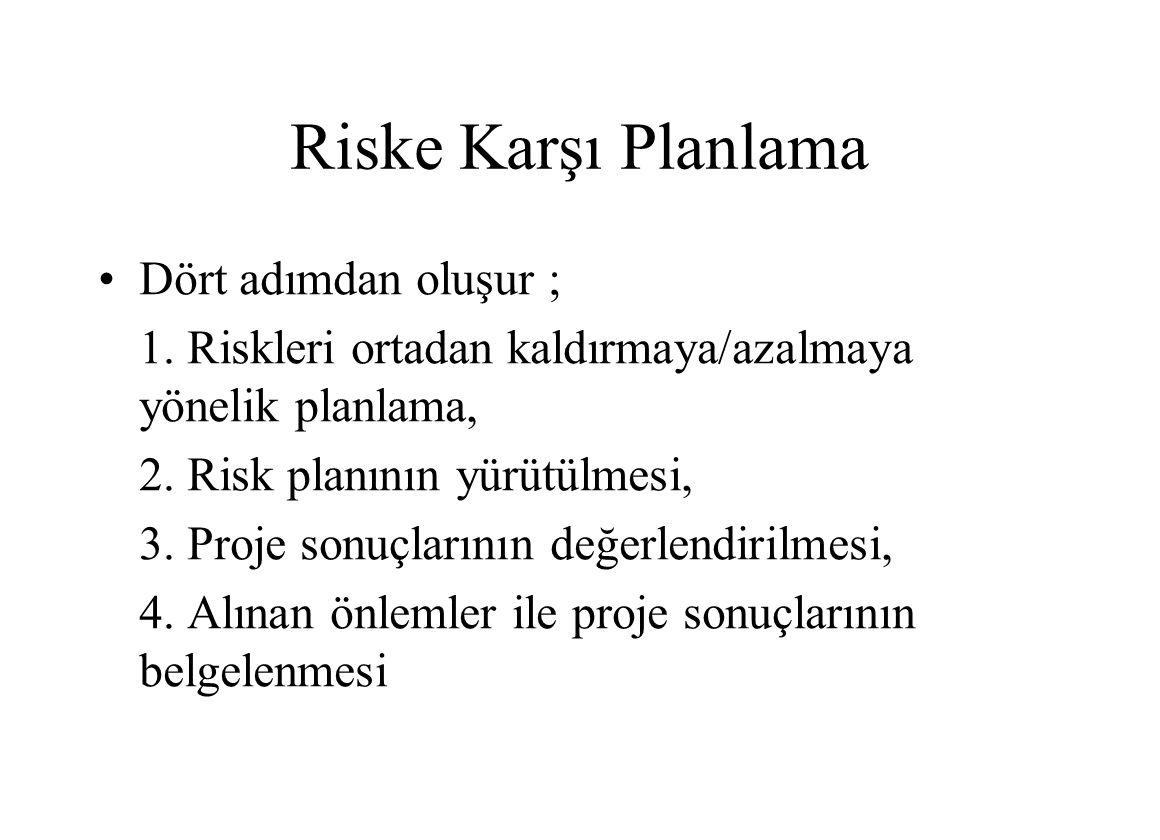Riske Karşı Planlama Dört adımdan oluşur ; 1. Riskleri ortadan kaldırmaya/azalmaya yönelik planlama, 2. Risk planının yürütülmesi, 3. Proje sonuçların