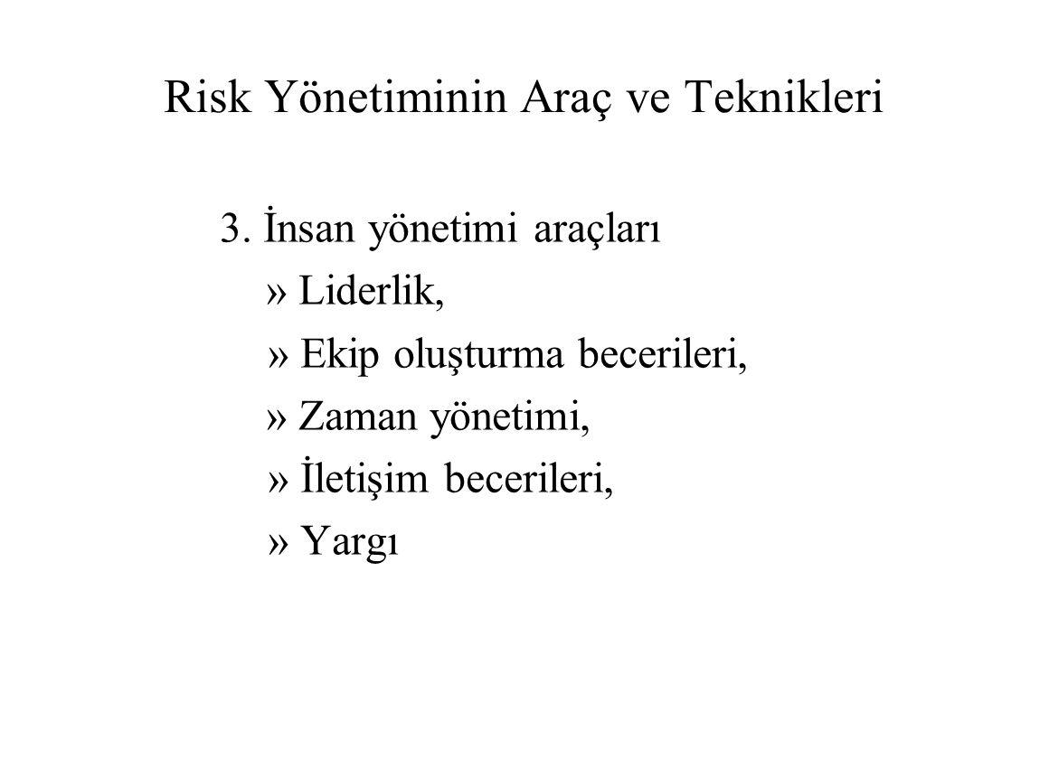 Risk Yönetiminin Araç ve Teknikleri 3.