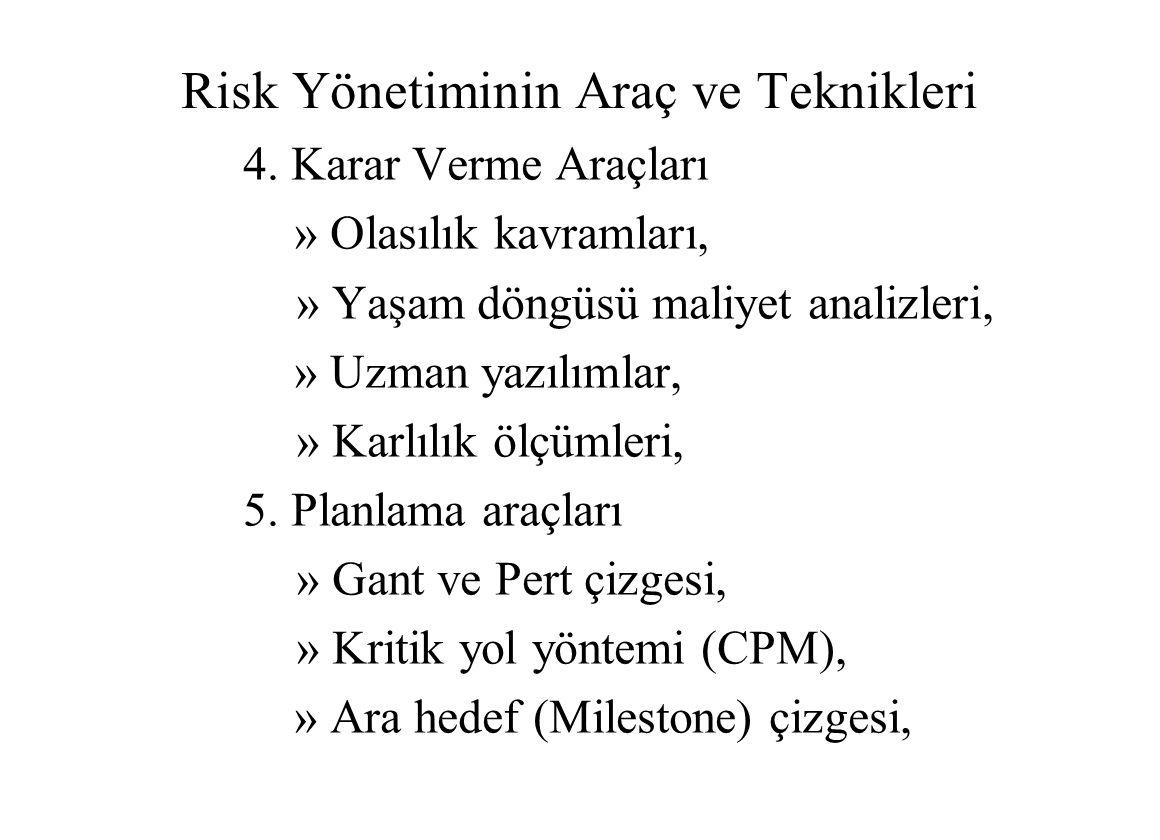 Risk Yönetiminin Araç ve Teknikleri 4.
