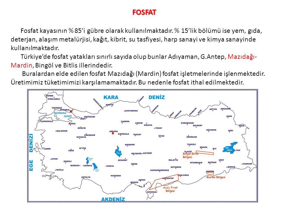 FOSFAT Fosfat kayasının % 85'i gübre olarak kullanılmaktadır. % 15'lik bölümü ise yem, gıda, deterjan, alaşım metalürjisi, kağıt, kibrit, su tasfiyesi