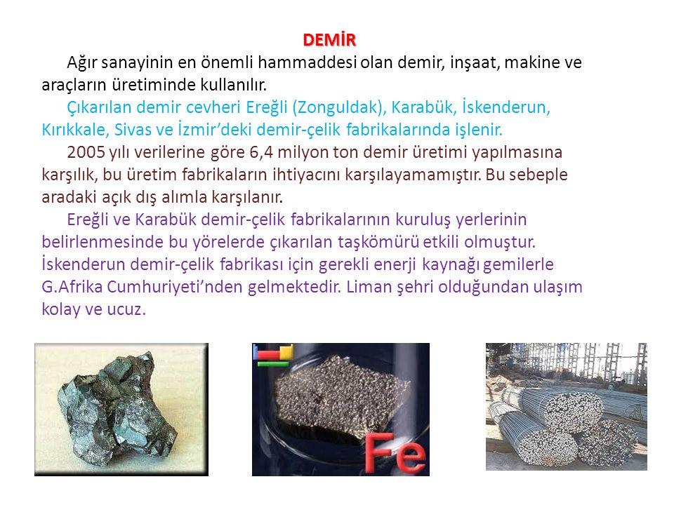 DEMİR Ağır sanayinin en önemli hammaddesi olan demir, inşaat, makine ve araçların üretiminde kullanılır. Çıkarılan demir cevheri Ereğli (Zonguldak), K
