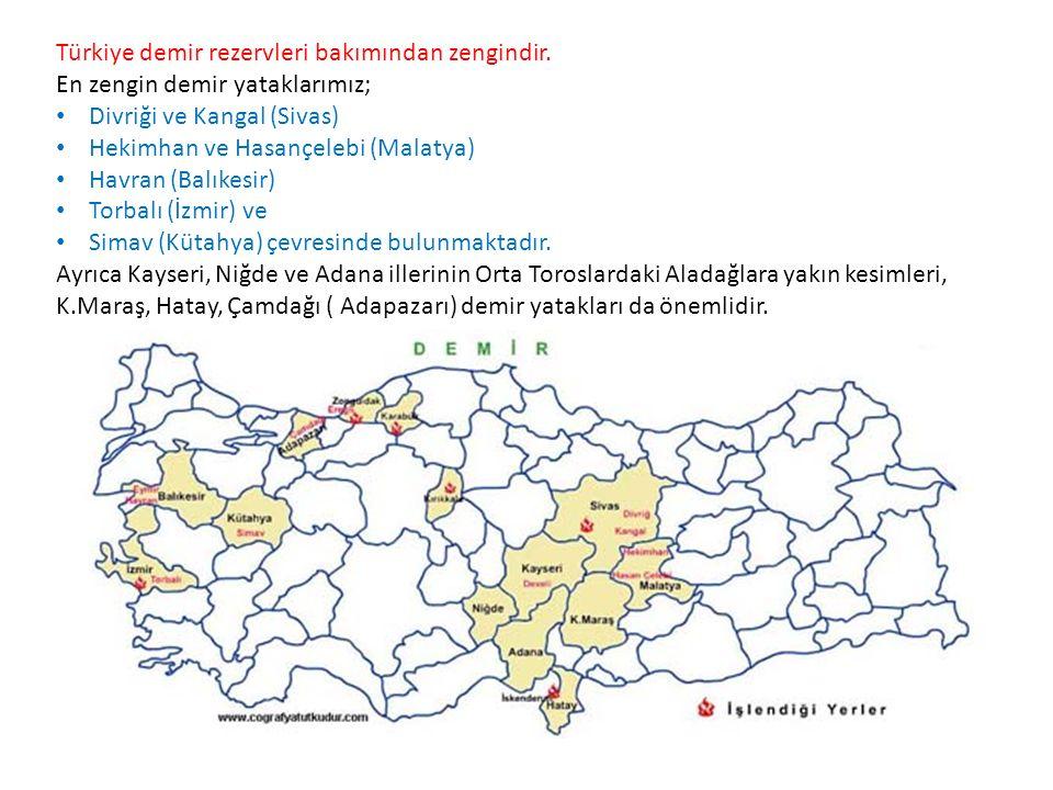 Türkiye demir rezervleri bakımından zengindir. En zengin demir yataklarımız; Divriği ve Kangal (Sivas) Hekimhan ve Hasançelebi (Malatya) Havran (Balık