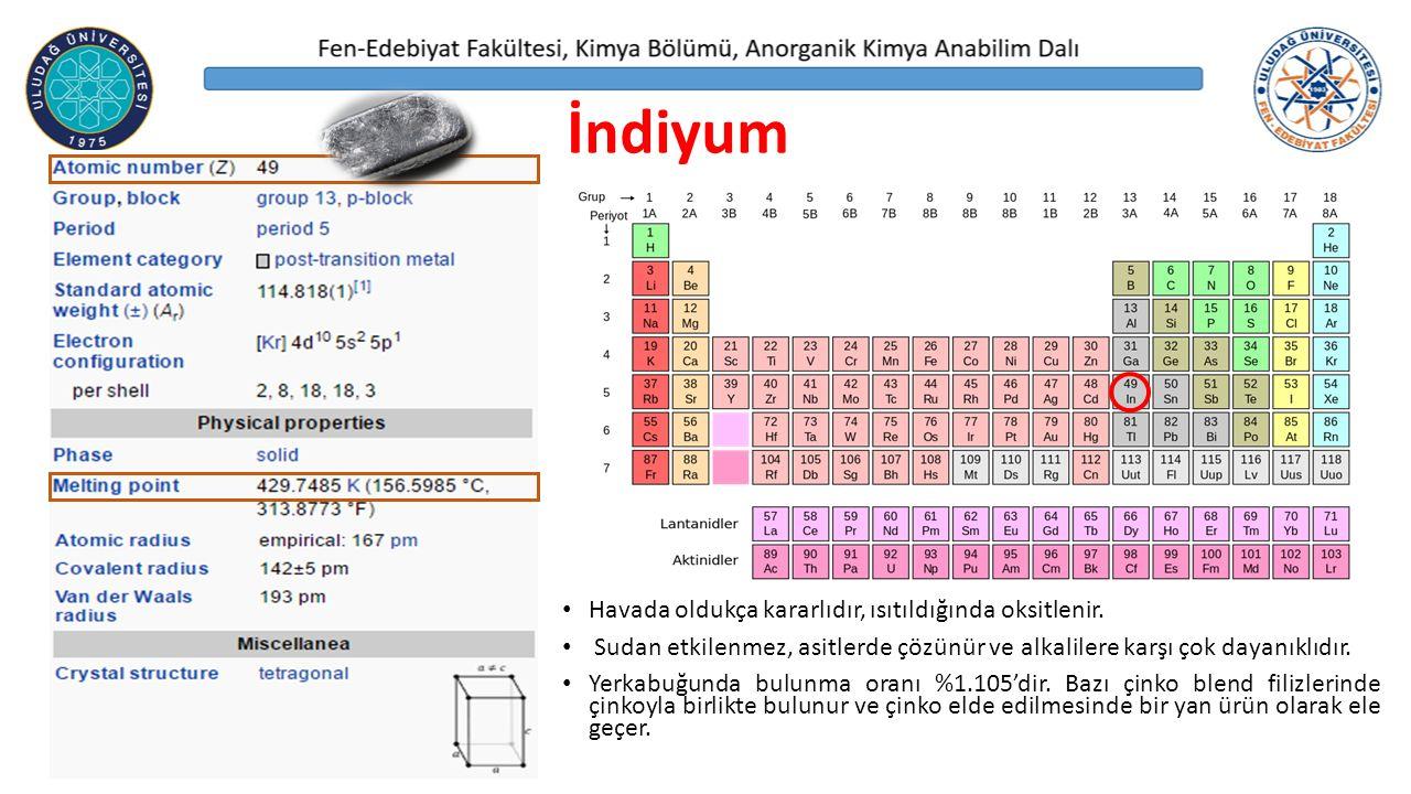 İndiyum Havada oldukça kararlıdır, ısıtıldığında oksitlenir.