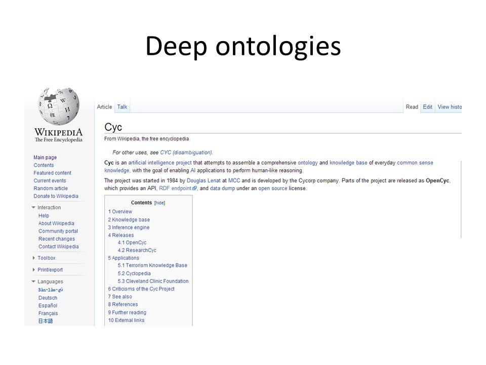 Deep ontologies