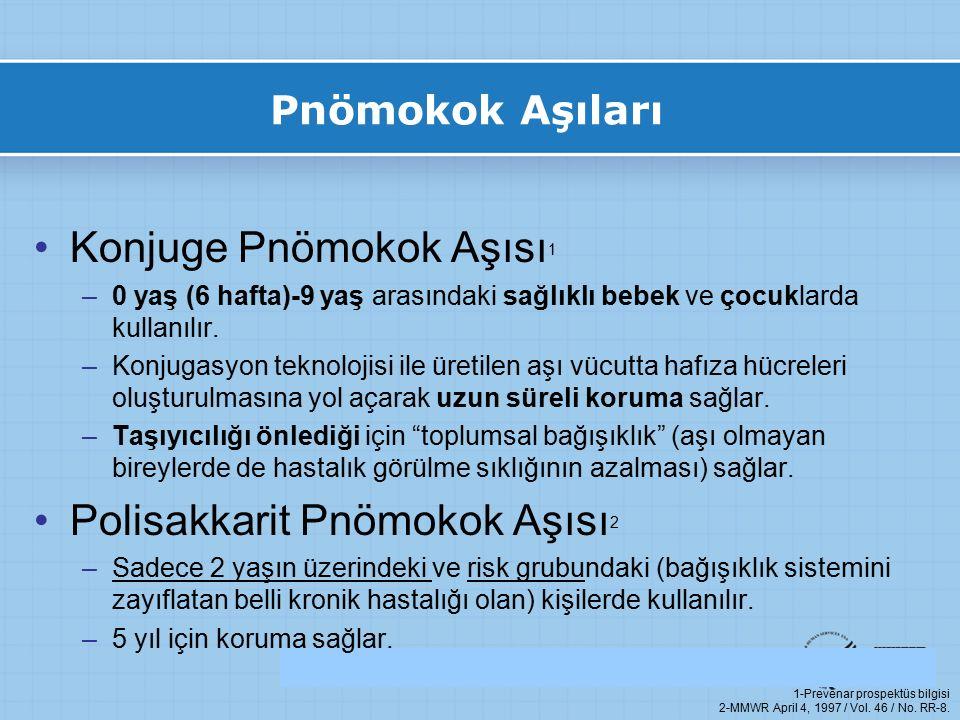Pnömokok Aşıları Konjuge Pnömokok Aşısı 1 –0 yaş (6 hafta)-9 yaş arasındaki sağlıklı bebek ve çocuklarda kullanılır.