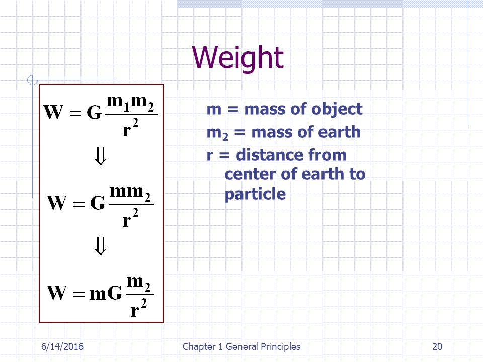 6/14/2016Chapter 1 General Principles20 Weight m = mass of object m 2 = mass of earth r = distance from center of earth to particle