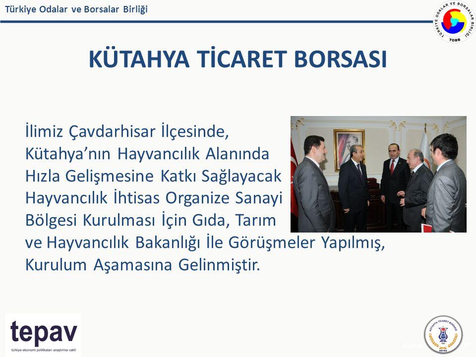 Türkiye Odalar ve Borsalar Birliği KÜTAHYA TİCARET BORSASI Kaynak: IMF, EUROSTAT İlimiz Çavdarhisar İlçesinde, Kütahya'nın Hayvancılık Alanında Hızla