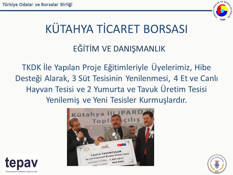 Türkiye Odalar ve Borsalar Birliği KÜTAHYA TİCARET BORSASI Kaynak: IMF, EUROSTAT EĞİTİM VE DANIŞMANLIK TKDK İle Yapılan Proje Eğitimleriyle Üyelerimiz