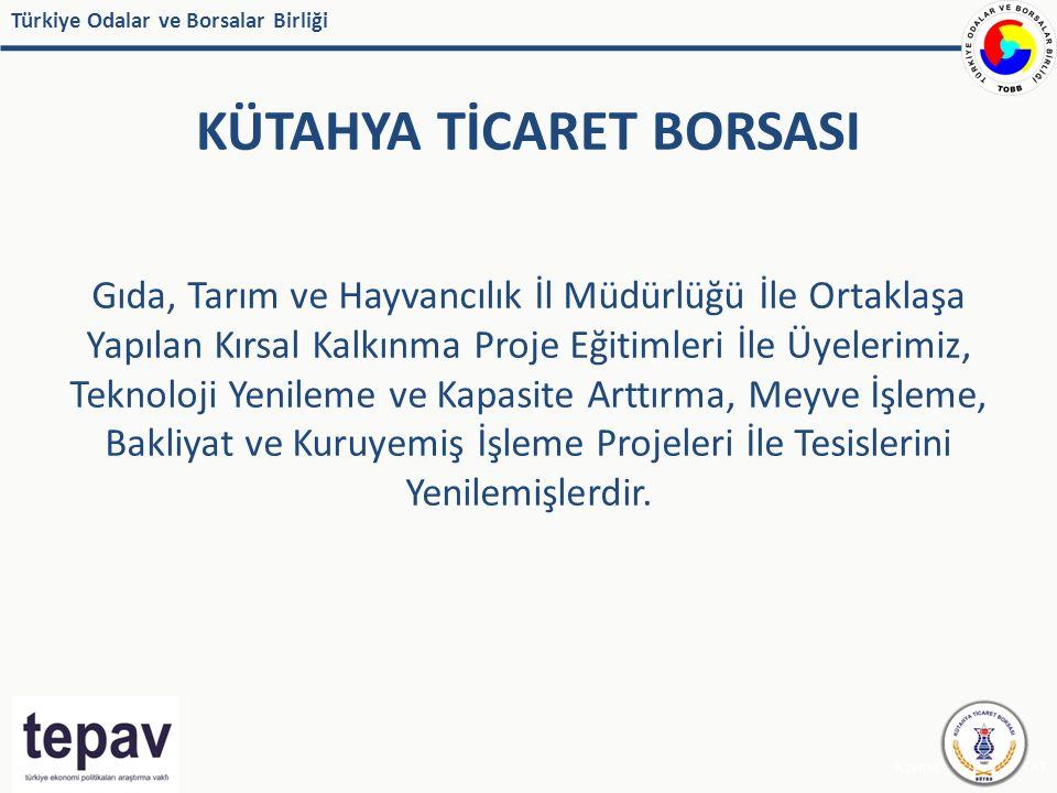 Türkiye Odalar ve Borsalar Birliği KÜTAHYA TİCARET BORSASI Kaynak: IMF, EUROSTAT Gıda, Tarım ve Hayvancılık İl Müdürlüğü İle Ortaklaşa Yapılan Kırsal