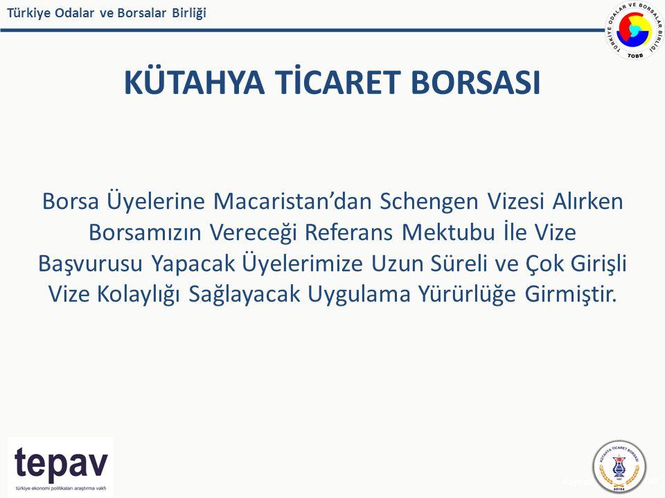 Türkiye Odalar ve Borsalar Birliği KÜTAHYA TİCARET BORSASI Kaynak: IMF, EUROSTAT Borsa Üyelerine Macaristan'dan Schengen Vizesi Alırken Borsamızın Ver