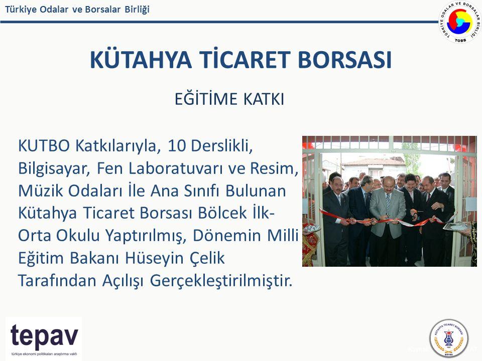Türkiye Odalar ve Borsalar Birliği KÜTAHYA TİCARET BORSASI Kaynak: IMF, EUROSTAT EĞİTİME KATKI KUTBO Katkılarıyla, 10 Derslikli, Bilgisayar, Fen Labor