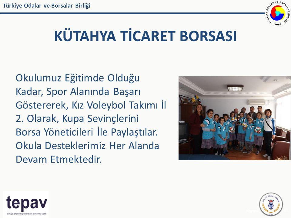 Türkiye Odalar ve Borsalar Birliği KÜTAHYA TİCARET BORSASI Kaynak: IMF, EUROSTAT Okulumuz Eğitimde Olduğu Kadar, Spor Alanında Başarı Göstererek, Kız Voleybol Takımı İl 2.