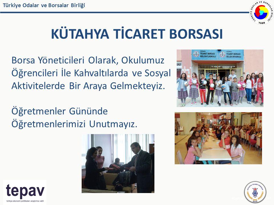 Türkiye Odalar ve Borsalar Birliği KÜTAHYA TİCARET BORSASI Kaynak: IMF, EUROSTAT Borsa Yöneticileri Olarak, Okulumuz Öğrencileri İle Kahvaltılarda ve