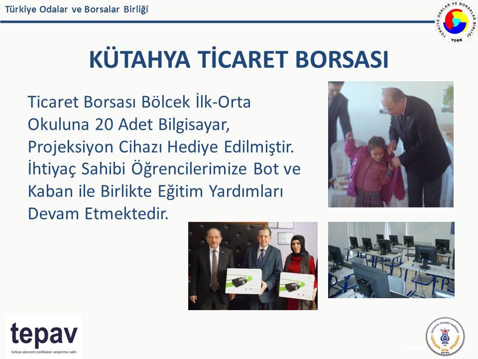 Türkiye Odalar ve Borsalar Birliği KÜTAHYA TİCARET BORSASI Kaynak: IMF, EUROSTAT Ticaret Borsası Bölcek İlk-Orta Okuluna 20 Adet Bilgisayar, Projeksiy