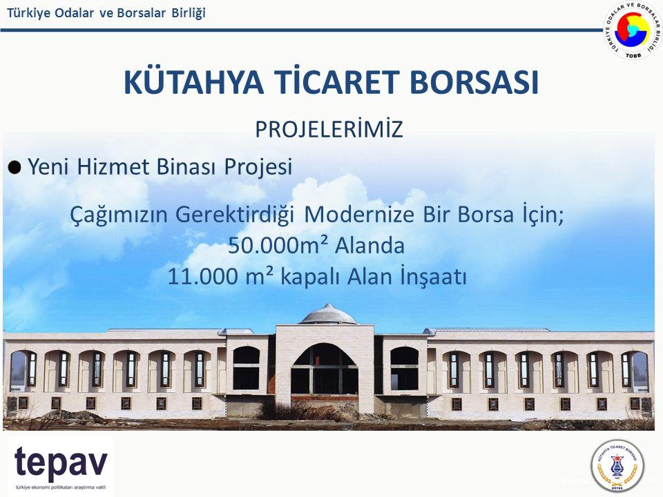 Türkiye Odalar ve Borsalar Birliği KÜTAHYA TİCARET BORSASI Kaynak: IMF, EUROSTAT Yeni Hizmet Binası Projesi Çağımızın Gerektirdiği Modernize Bir Borsa İçin; 50.000m² Alanda 11.000 m² kapalı Alan İnşaatı PROJELERİMİZ