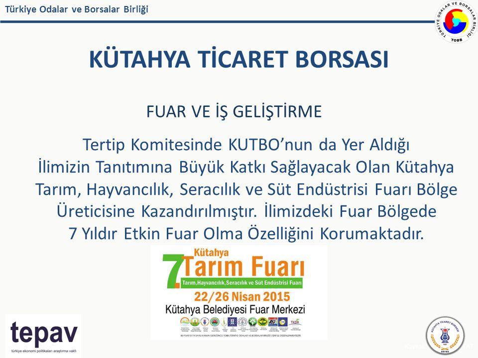 Türkiye Odalar ve Borsalar Birliği KÜTAHYA TİCARET BORSASI Kaynak: IMF, EUROSTAT FUAR VE İŞ GELİŞTİRME Tertip Komitesinde KUTBO'nun da Yer Aldığı İlimizin Tanıtımına Büyük Katkı Sağlayacak Olan Kütahya Tarım, Hayvancılık, Seracılık ve Süt Endüstrisi Fuarı Bölge Üreticisine Kazandırılmıştır.