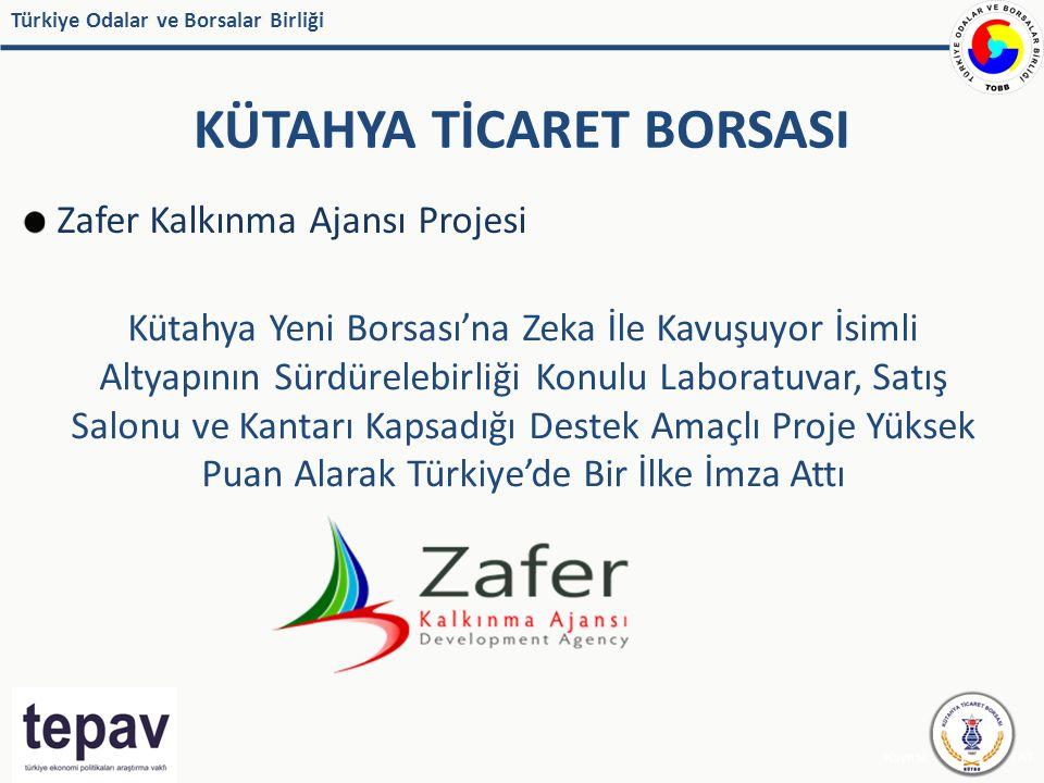 Türkiye Odalar ve Borsalar Birliği KÜTAHYA TİCARET BORSASI Kaynak: IMF, EUROSTAT Zafer Kalkınma Ajansı Projesi Kütahya Yeni Borsası'na Zeka İle Kavuşuyor İsimli Altyapının Sürdürelebirliği Konulu Laboratuvar, Satış Salonu ve Kantarı Kapsadığı Destek Amaçlı Proje Yüksek Puan Alarak Türkiye'de Bir İlke İmza Attı