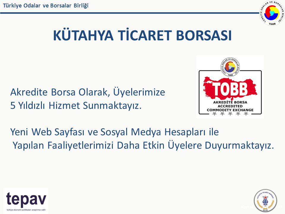 Türkiye Odalar ve Borsalar Birliği KÜTAHYA TİCARET BORSASI Kaynak: IMF, EUROSTAT Akredite Borsa Olarak, Üyelerimize 5 Yıldızlı Hizmet Sunmaktayız.