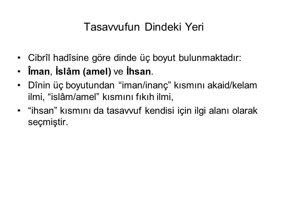 Tasavvufun Dindeki Yeri Cibrîl hadîsine göre dinde üç boyut bulunmaktadır: Îman, İslâm (amel) ve İhsan.