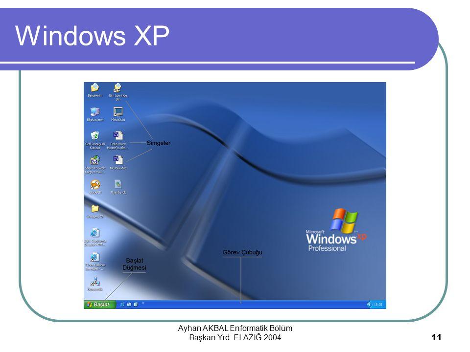 Ayhan AKBAL Enformatik Bölüm Başkan Yrd. ELAZIĞ 200411 Windows XP