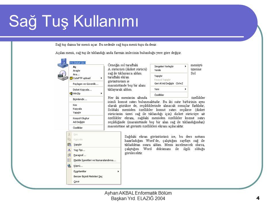 Ayhan AKBAL Enformatik Bölüm Başkan Yrd. ELAZIĞ 20044 Sağ Tuş Kullanımı