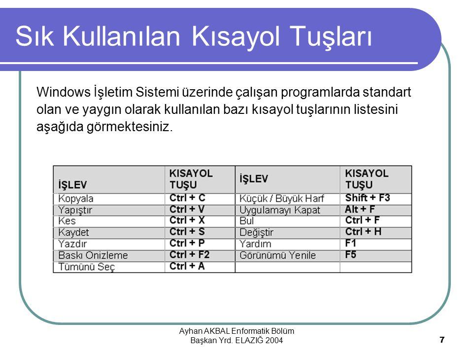 Ayhan AKBAL Enformatik Bölüm Başkan Yrd.ELAZIĞ 20048 İşletim Sistemi Nedir.