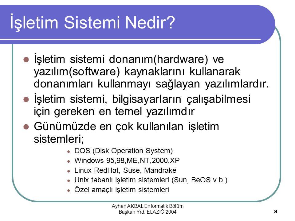 Ayhan AKBAL Enformatik Bölüm Başkan Yrd. ELAZIĞ 20048 İşletim Sistemi Nedir.
